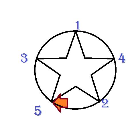 trit1